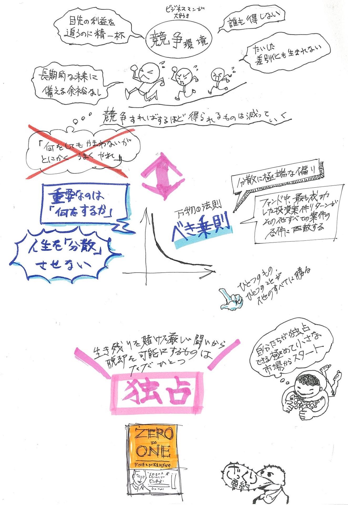 糸井重里の画像 p1_16