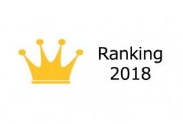bookvinegarビジネス書 2018年年間ランキング